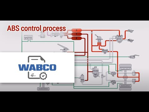 Принцип работы пневматической тормозной системы WABCO ABS