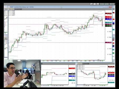 Amplify Trading Morning Briefing - 4th July 2017
