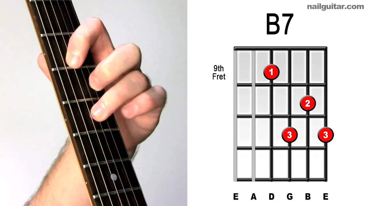 Old Fashioned What Is A B7 Chord On Guitar Illustration Beginner