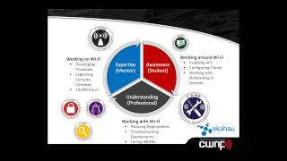 webinar become a wi fi expert in record time with co host tom carpenter cto of cwnp