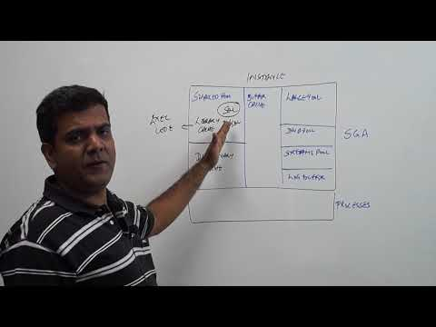Oracle Database Instance Memory Structures - DBArch Video 4