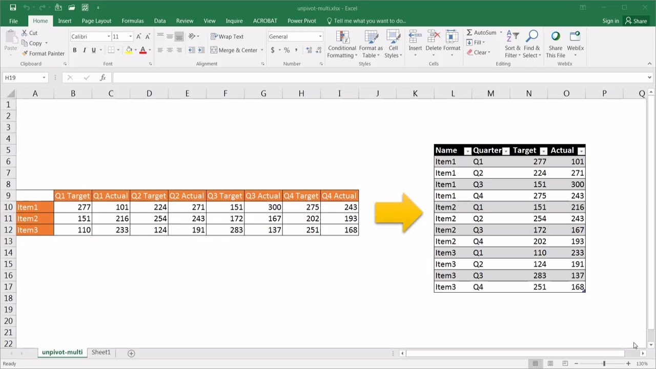 Use Power Query to Unpivot Data across Multiple Columns