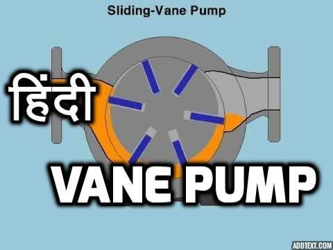 Automobile Hindi | Vane pump in hindi