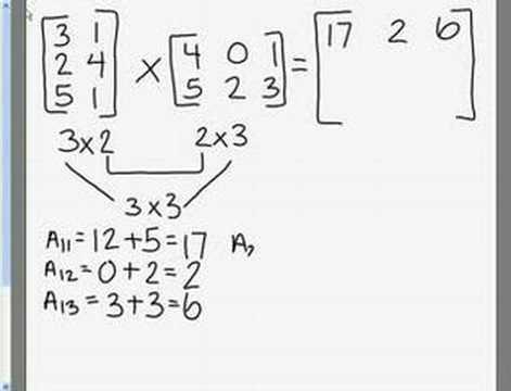 Matrix Multiplication (solutions, examples, videos)