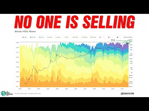 NO ONE Is Selling Bitcoin. Here Is Proof