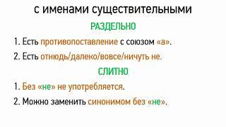 Правописание НЕ с именами существительными (6 класс, видеоурок-презентация)