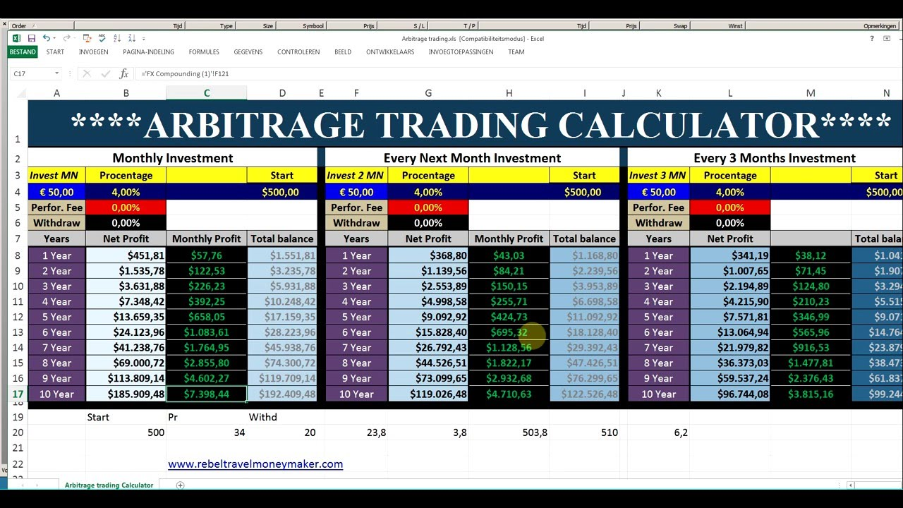 Binary options arbitrage software reputable online sports betting sites