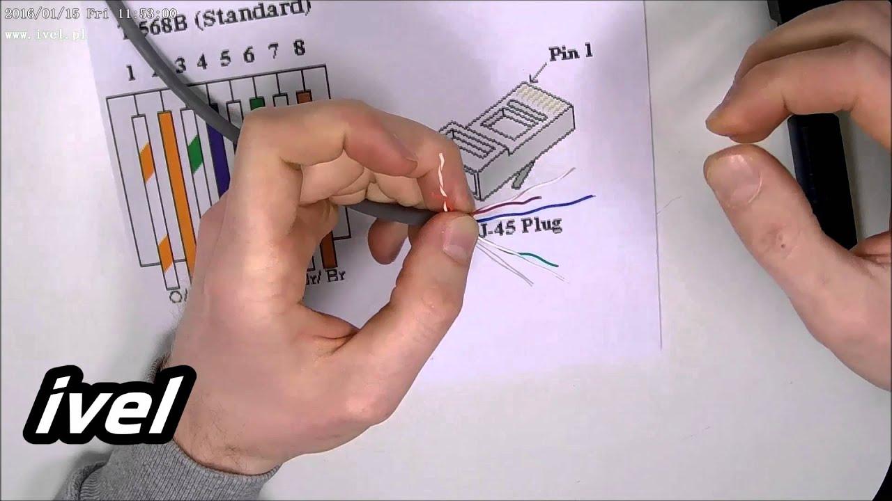 prawidłowy sposób podłączenia kabli połączeniowych