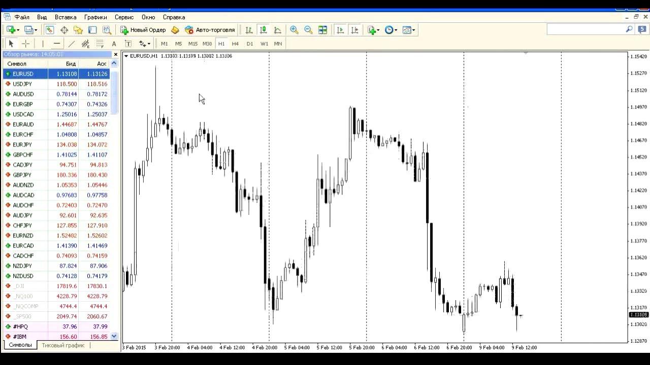 Форекс торговля скальпинг форекс методы торговли с индикатором