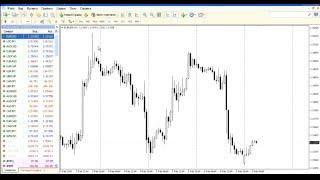 Скальпинг на Форекс это просто. Торговля с помощью индикатора ADX от 09.02.15