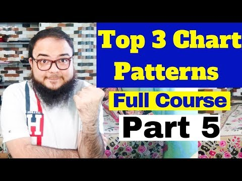 Top 3 Chart Patterns (Price Action Trading) - Full Forex Course