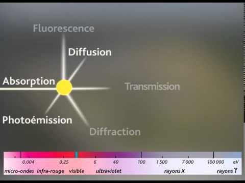 Download Le nanomonde à SOLEIL