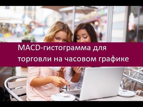 MACD-гистограмма для торговли на часовом графике. Особенности