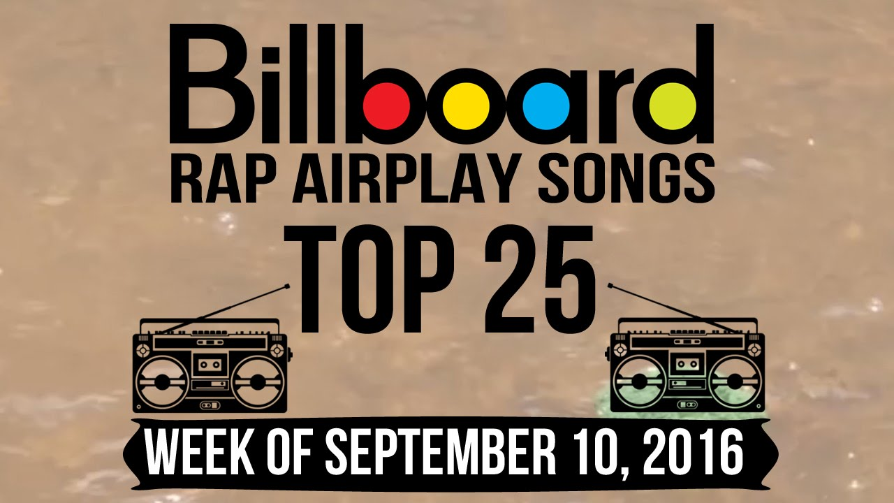 Billboard Top 40 - 2019's Top Hip Hop Songs As of Right Now