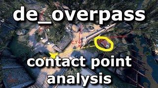 CSGO de_overpass contact points
