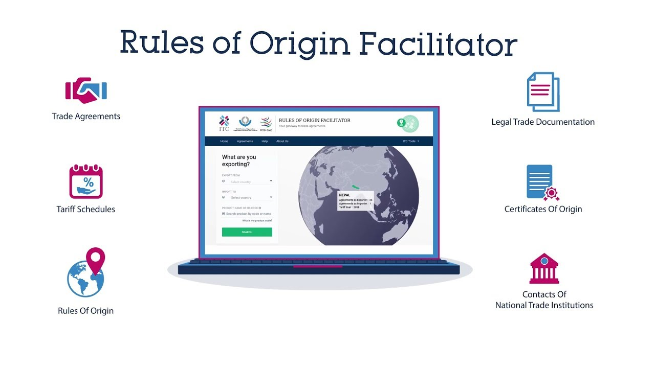 What are rules of origin?