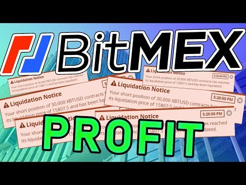 Profit Off Of Liquidations | Bitmex Liquidation Strategy + Bitcoin