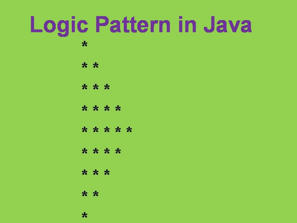 Logic Pattern In Java Half Diamond Youtube