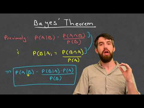 Bayes' Theorem - The Simplest Case