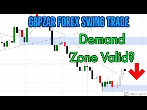 how-to-swing-trade-forex-gbpzar-for-income-|-super-swing-trader