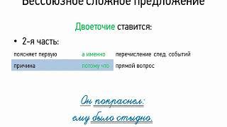 Бессоюзное сложное предложение (двоеточие) (9 класс, видеоурок-презентация)