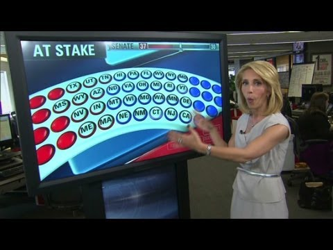 Election 2012 Analysis: Balance Of Power In Then Senate