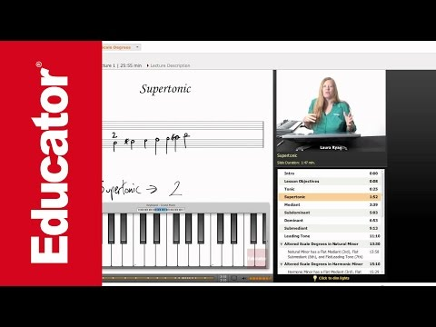 Music Theory: Scale Degrees