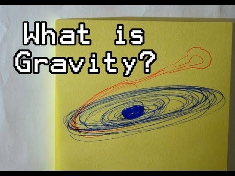 What is Gravity?        (Fundamental Forces, Part 1)