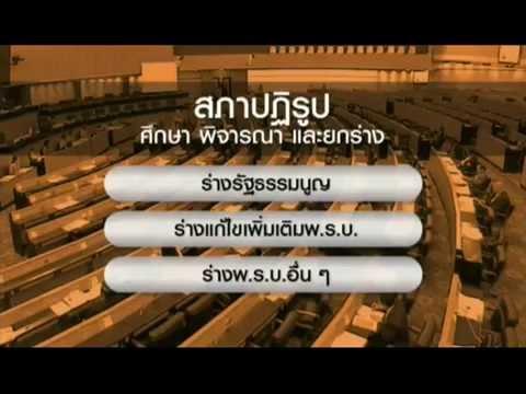 การปกครองท้องถิ่นรูปแบบเทศบาล กับการปฏิรูปประเทศไทย