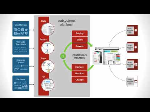 OutSystems Demo (with 9.1 - Bali)