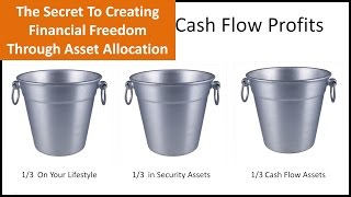 The Secret To Creating Financial Freedom Through Asset Allocation
