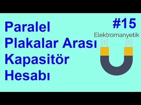 Elektromanyetik Teori Soru Çözümü #15 Paralel Plakalar Arası Kapasitör Çözümü