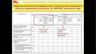 Особенности подготовки форм бюджетной отчетности в 2016 году (фрагмент семинара)
