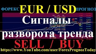 EUR USD Форекс Прогноз СИГНАЛЫ РАЗВОРОТА ТРЕНДА(, 2015-10-05T19:30:30.000Z)