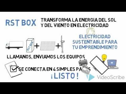 RST BOX