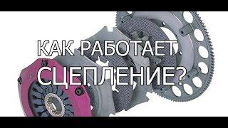 Все о Сцеплении автомобиля. Советский фильм(Это советский фильм о сцеплении автомобиля. Просмотрев это видео, вы поймете как работает сцепление автомо..., 2015-05-20T11:32:12.000Z)