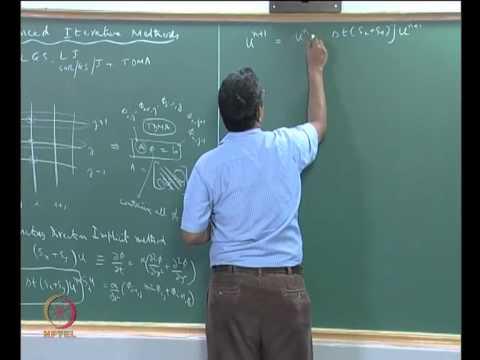 Creating Interdisciplinarity: Interdisciplinary Research and Teaching