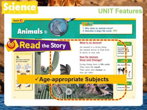 Interactive Science Reading Introduction