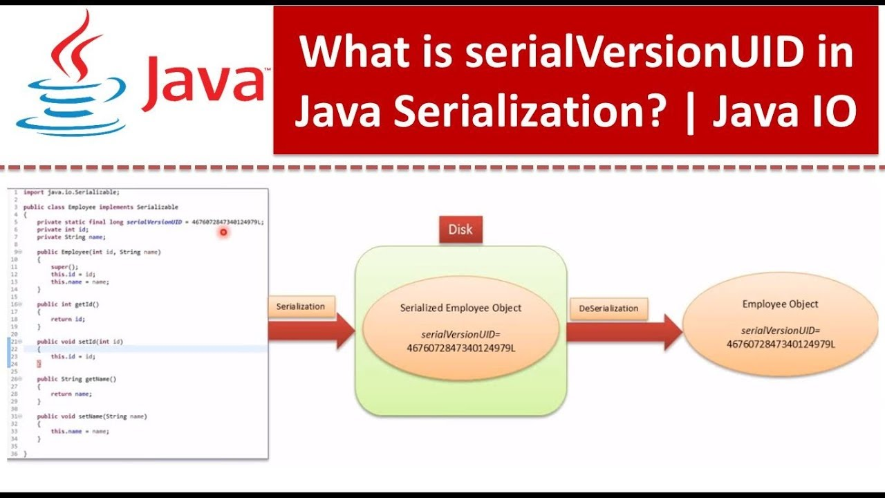 Java tutorial java io java serialization serialversionuid java tutorial java io java serialization serialversionuid baditri Image collections