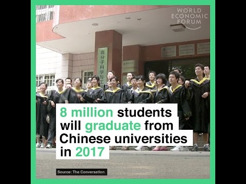 8 million students will graduate from Chinese universities in 2017