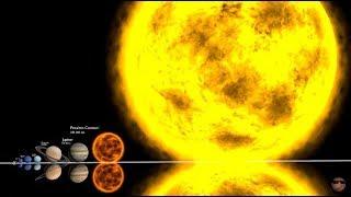 Universe Size Comparison - 2020