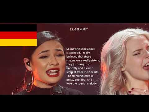 MY EUROVISION 2019 TOP 41 WITH COMMENTS
