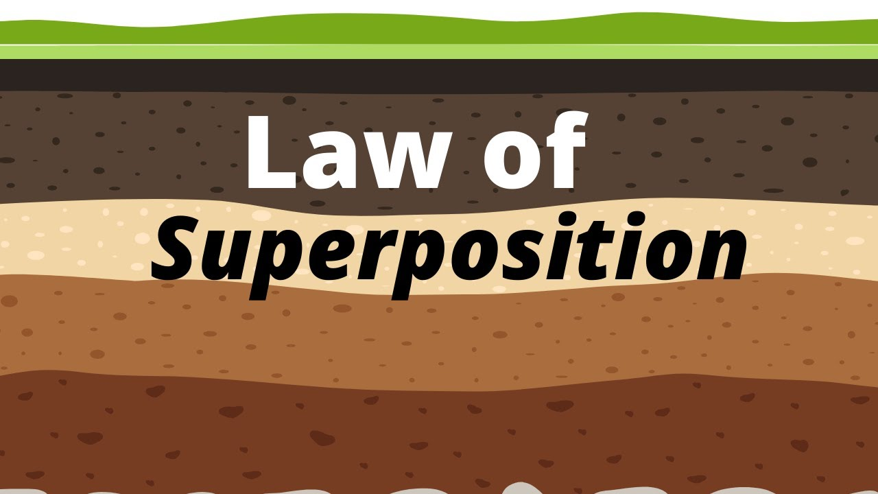 Law Of Superposition Youtube