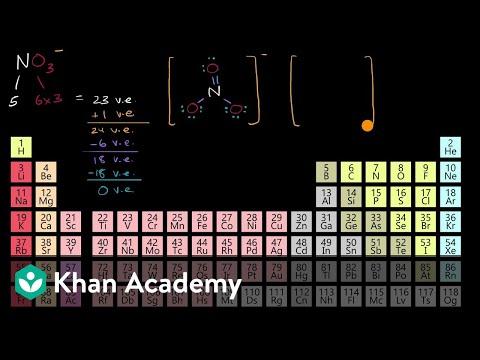 Introduction to resonance