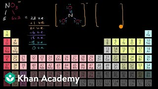 Resonance | Molecular and ionic compound structure and properties | AP Chemistry | Khan Academy