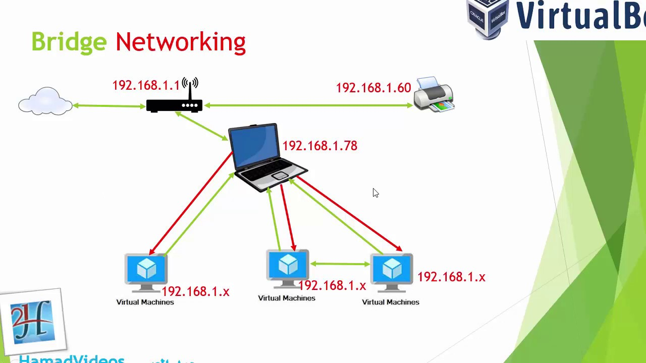 4 bridge networking in virtualbox 4 bridge networking in virtualbox pooptronica