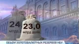видео Финансовый рынок Украины