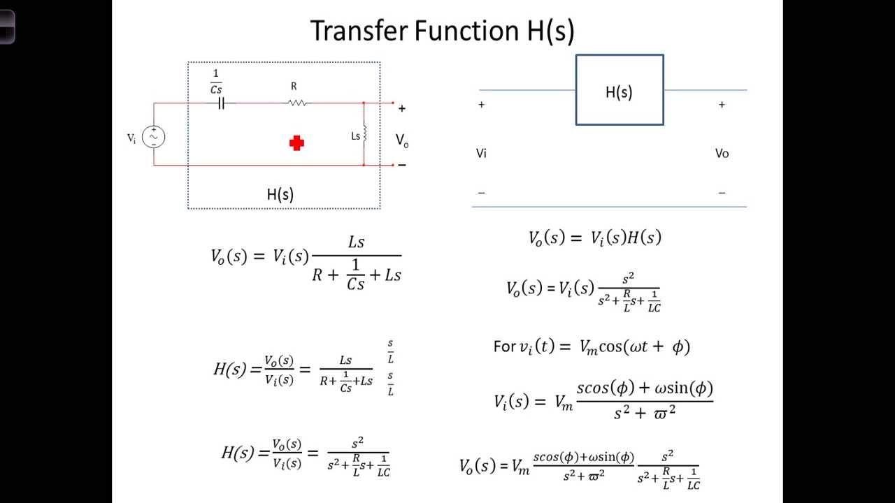 transfers.de