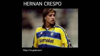 Parma dan pemain bintangnya