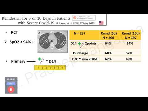 26th Update Remdesivir in CKD | Dr. Pradeep Rangappa